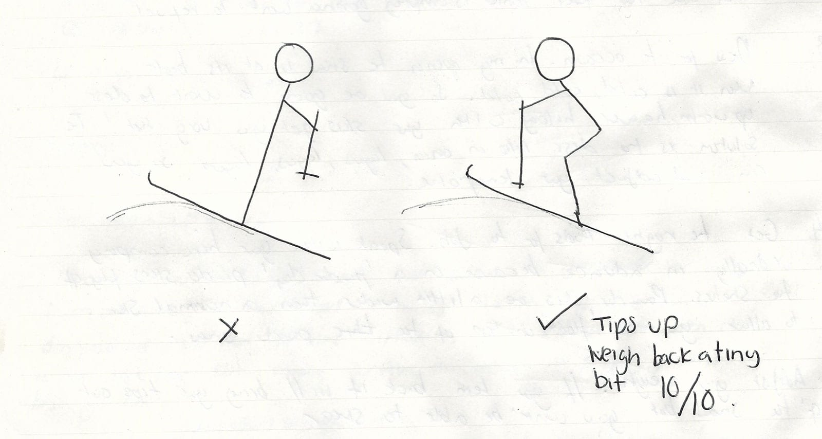 Off piste skiing tips, adjust your weight